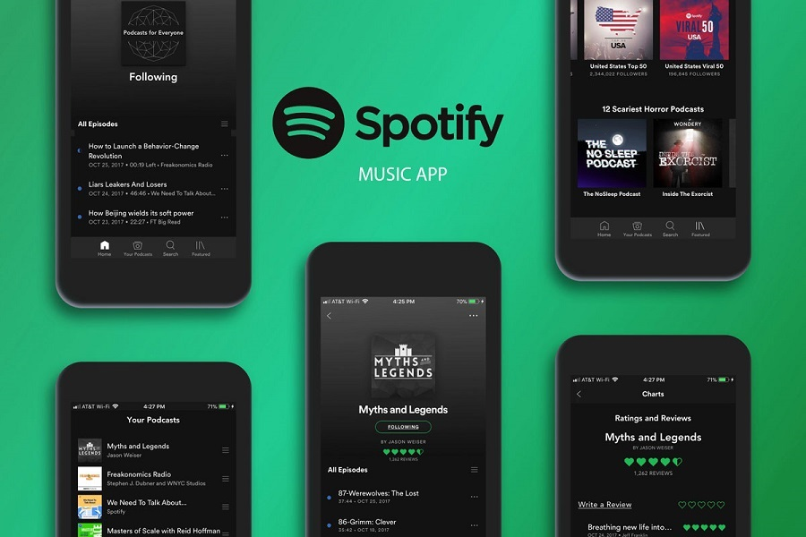 Cost to Build Music Streaming App Like Spotify