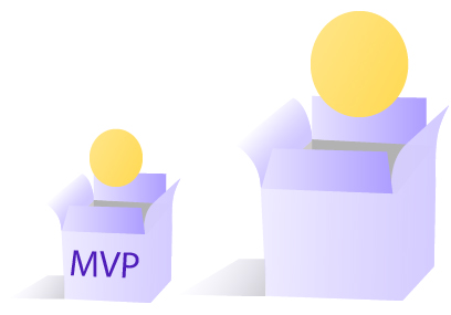 Together with the team, come up with an MVP version for the first phase of the launch