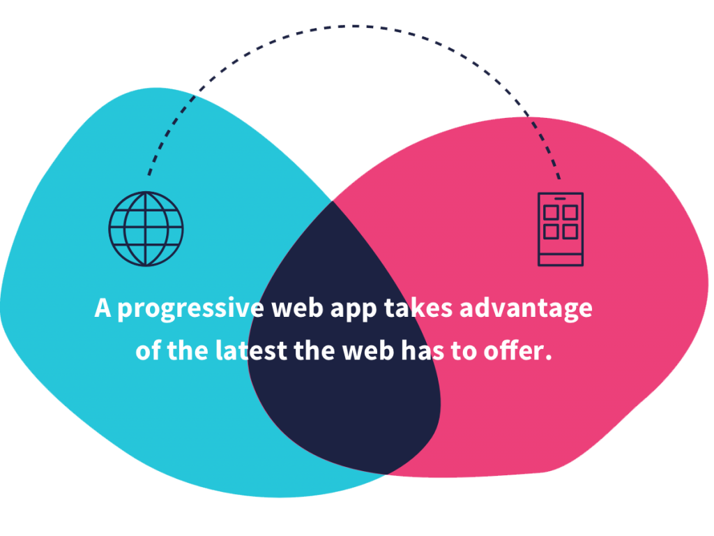 progressive web apps list