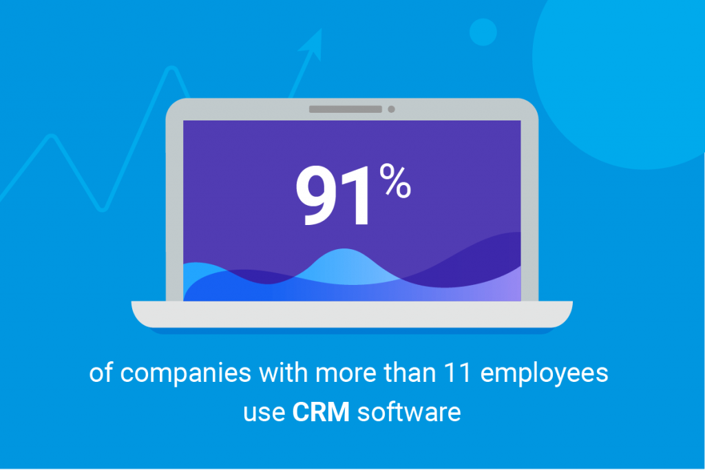 CRM-system can improve customer service