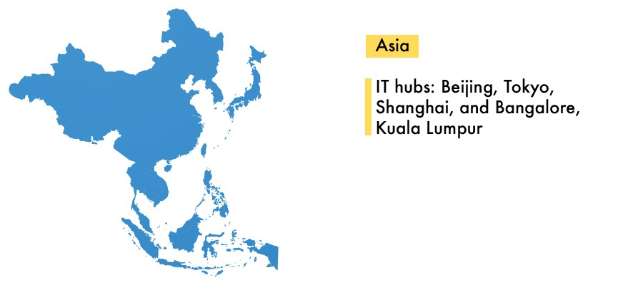 IT Outsourcing  to Asia