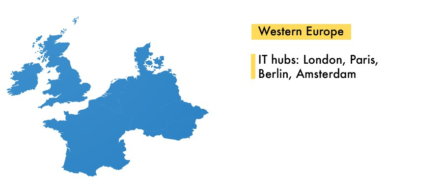 IT Outsourcing to Western Europe