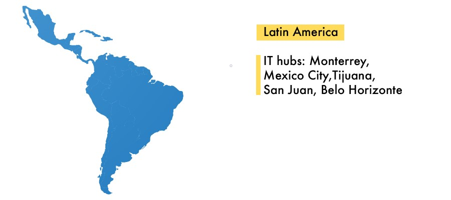 IT Outsourcing to Latin America