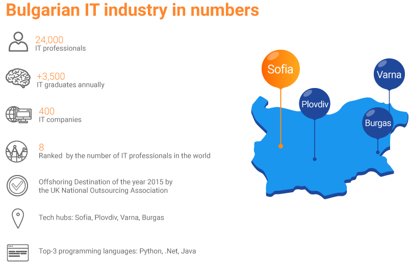 Bulgarian IT industry in numbers