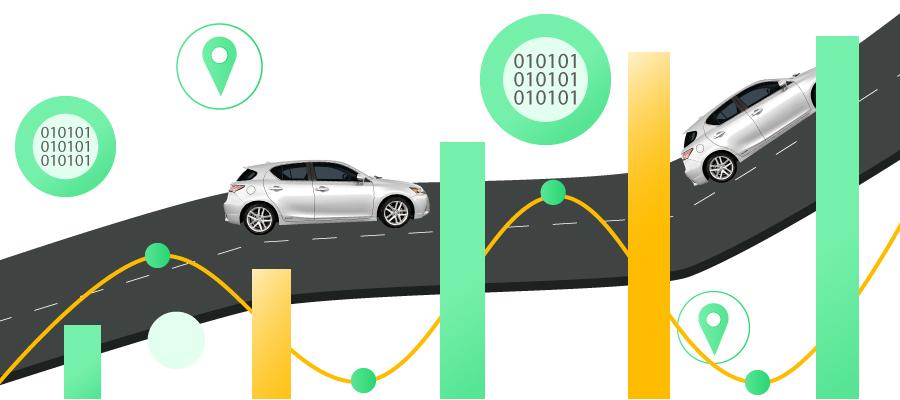Building a Renting Car App