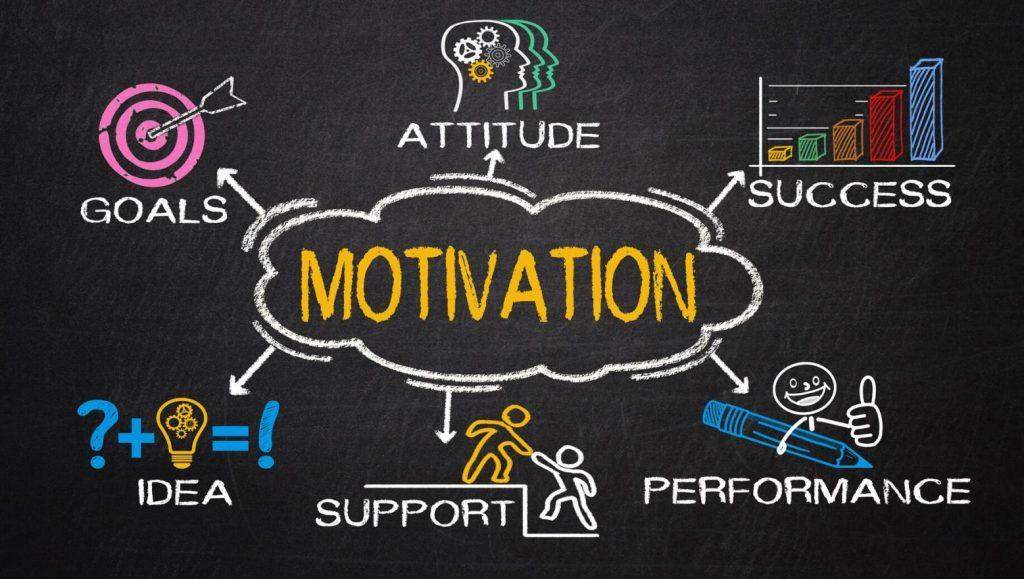 Motivation App