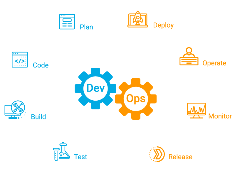 What Does DevOps Stand For?